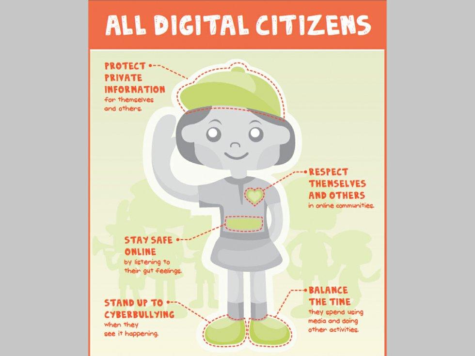 All digital citizen